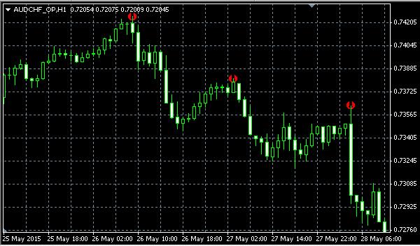как биткоин транзакции долго подтверждение-8