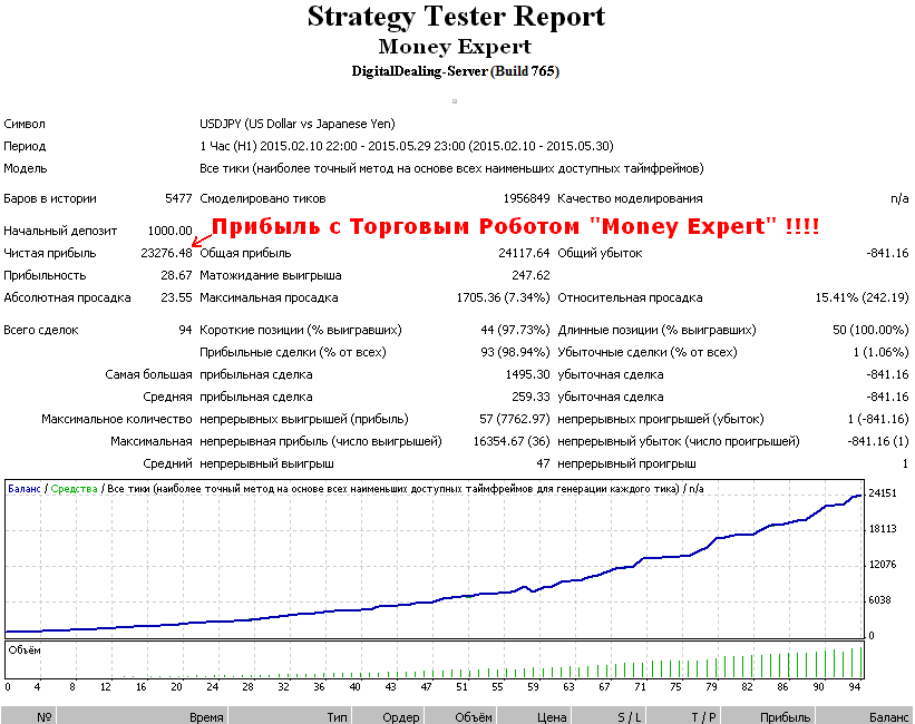 Money_Expert_FxStart