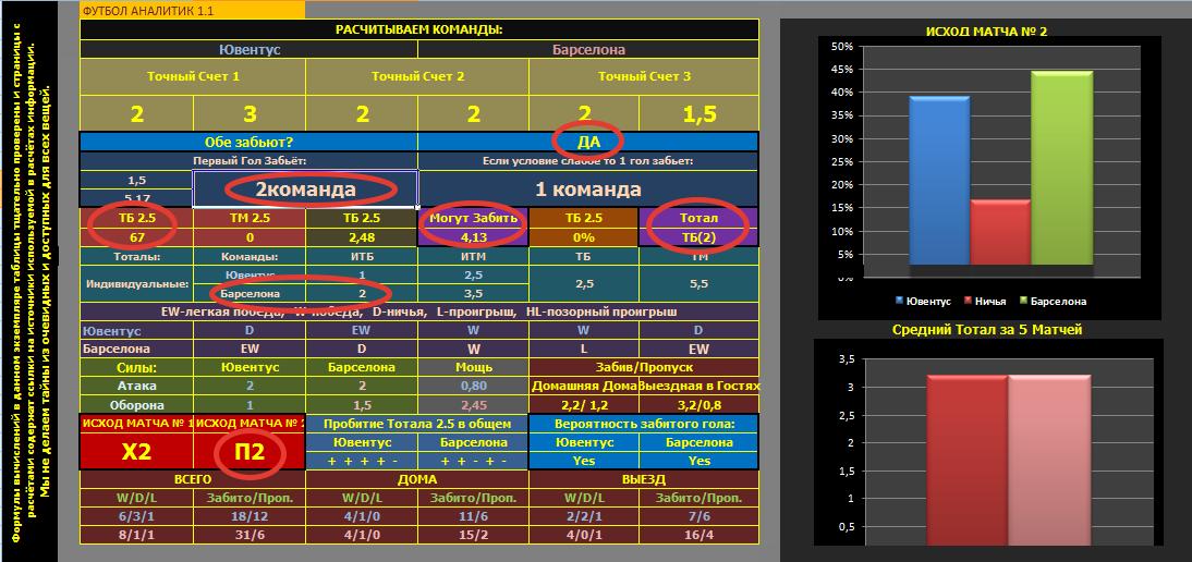 Программа онлайн для прогнозирования футбольных исходов