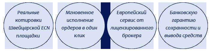 krugochki1