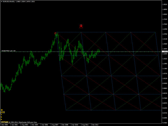 pyrapoint-for-gann-screen-3