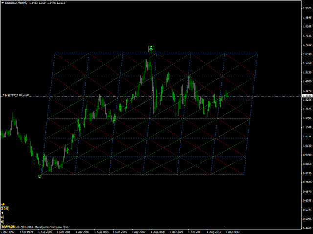 pyrapoint-for-gann-screen-4