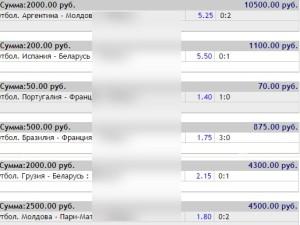 Букмекерская контора онлайн пермь - Прогнозы на спорт