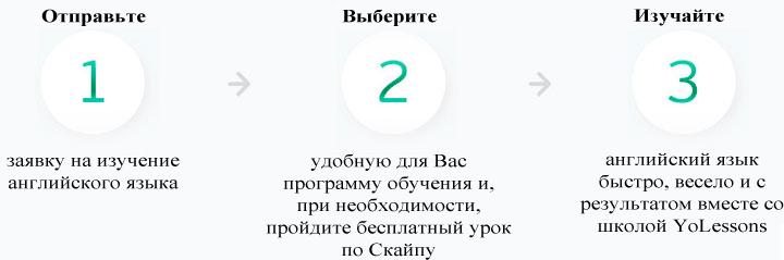 513steps