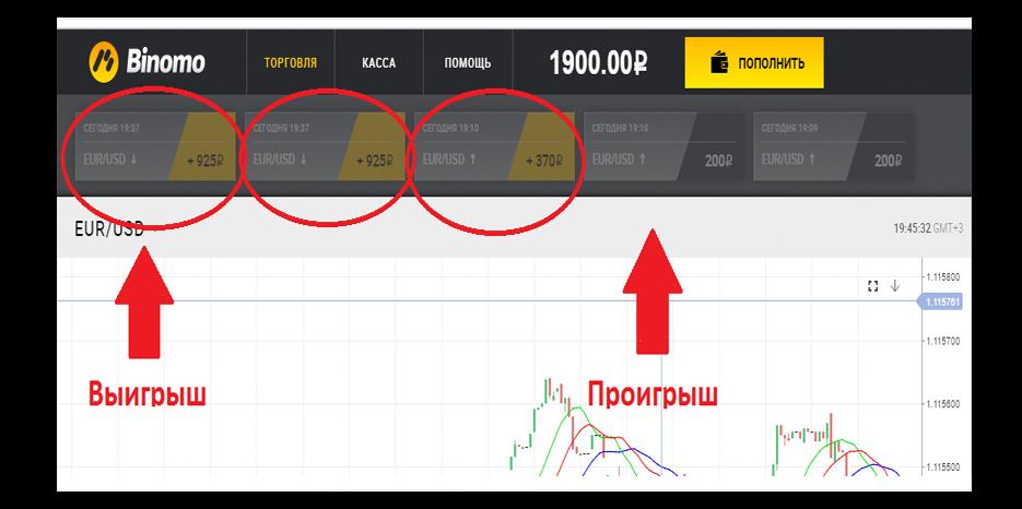 1000 в день на бинарных опционах бинарные опционы калькулятор