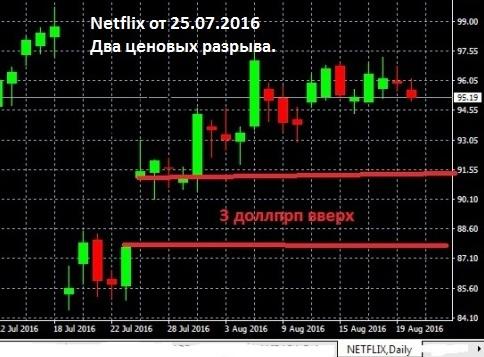 Netflix_gr+_25.07.2016