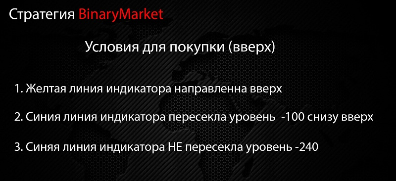 binarymarket-buy