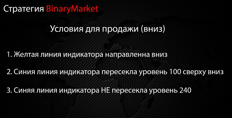 binarymarket-sell