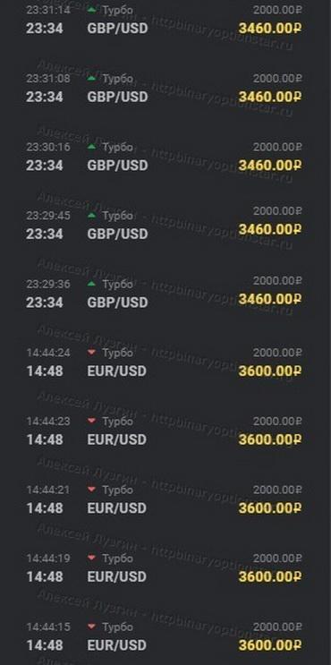 14000 рублей за один торговый день!
