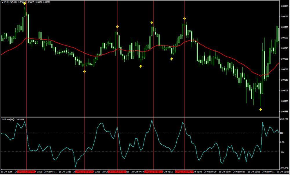 mt4_buy_sell
