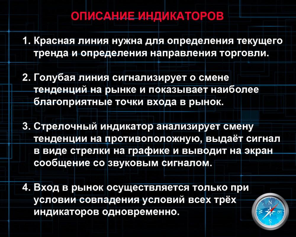 opisanie_indikatorov