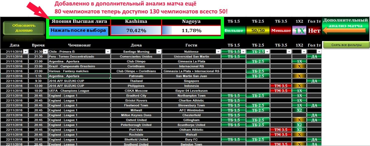матчи анализ на ставки