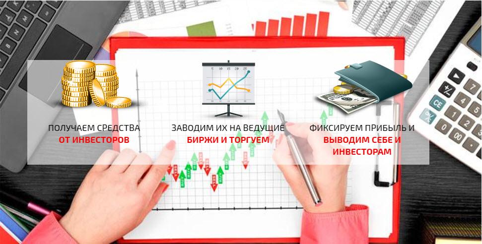Индикатор форекс позволяющие зарабатывать