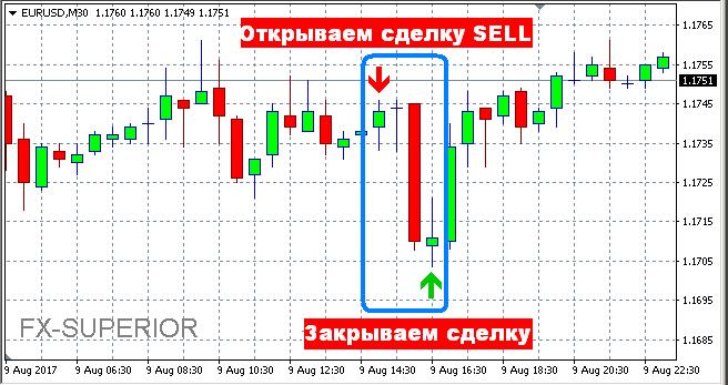 Форекс прибыль 20-30 в месяц курс польского злотого к рублю