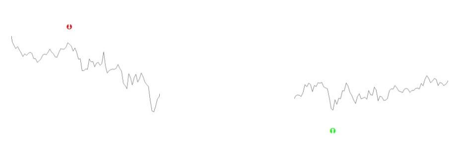 точечный индикатор форекс