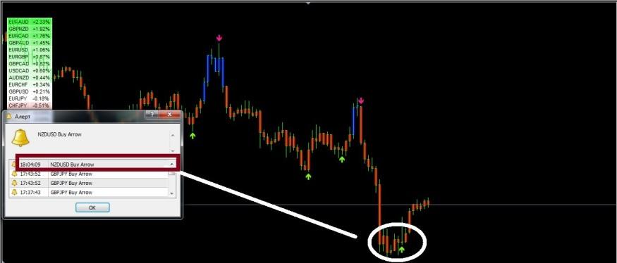 Индикатор панель форекс цена нефти на бирже